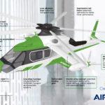 Программа Airbus Racer идет по графику